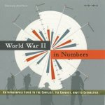 World War II In Numbers by Peter Doyle