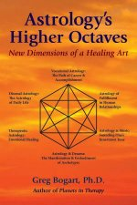 Astrologys Higher Octaves