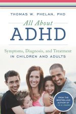 All About ADHD Symptoms Diagnosis And Treatment In Children And Adults